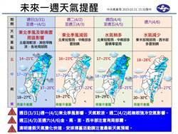 一張圖秒懂清明連假 北部、東半部周四天氣最差