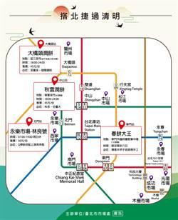 清明節特別企劃 北市首推潤餅捷運地圖