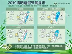 清明連假天氣秒懂 氣象局一張圖讓東部人哭哭