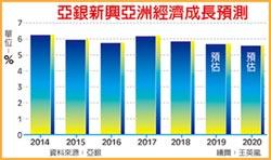 亞銀警告 亞太經濟前景蒙塵