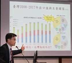 批韓國瑜?陳吉仲:農產品輸陸太多會重創台灣