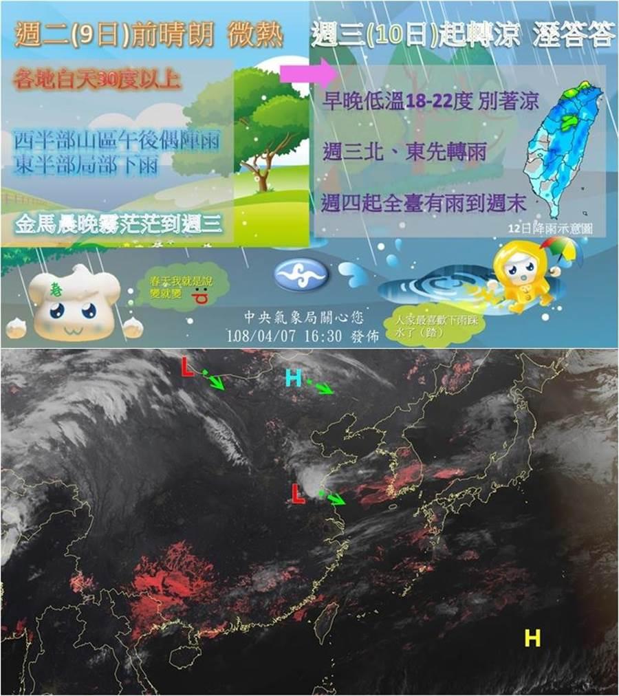 上圖:象局在臉書上PO出一張圖,說明未來一周天氣概況。(圖/氣象局)下圖:今天各地天氣穩定,僅東半部有局部陣雨,午後,在各地山區亦有局部性的零星降雨。(圖/台灣颱風論壇FB)