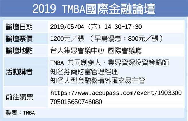 2019 TMBA國際金融論壇
