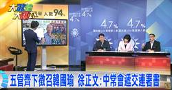 五管齊下徵召韓國瑜 徐正文:中常會遞交連署書