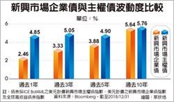 新興市場企業債 成長率、報酬率雙高