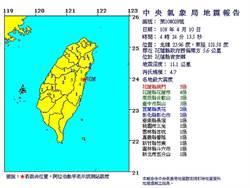 5小時連2震!清晨4:24花蓮吉安4.7有感地震