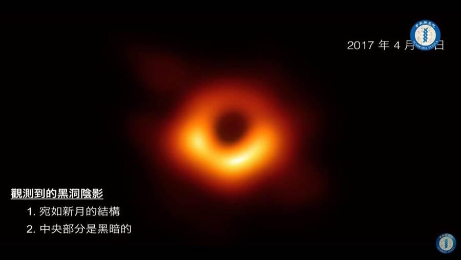史上首張黑洞照正式曝光。(擷圖自事件視界望眼鏡官網)