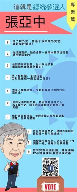 張亞中》致吳敦義主席及中國國民黨黨員同志的三封信(二)