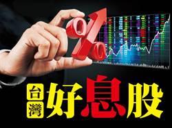 貿易戰快收尾!美股不跌破月線有好戲