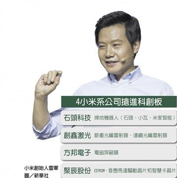 雷軍鍾愛科創板 4家小米系公司申請上市