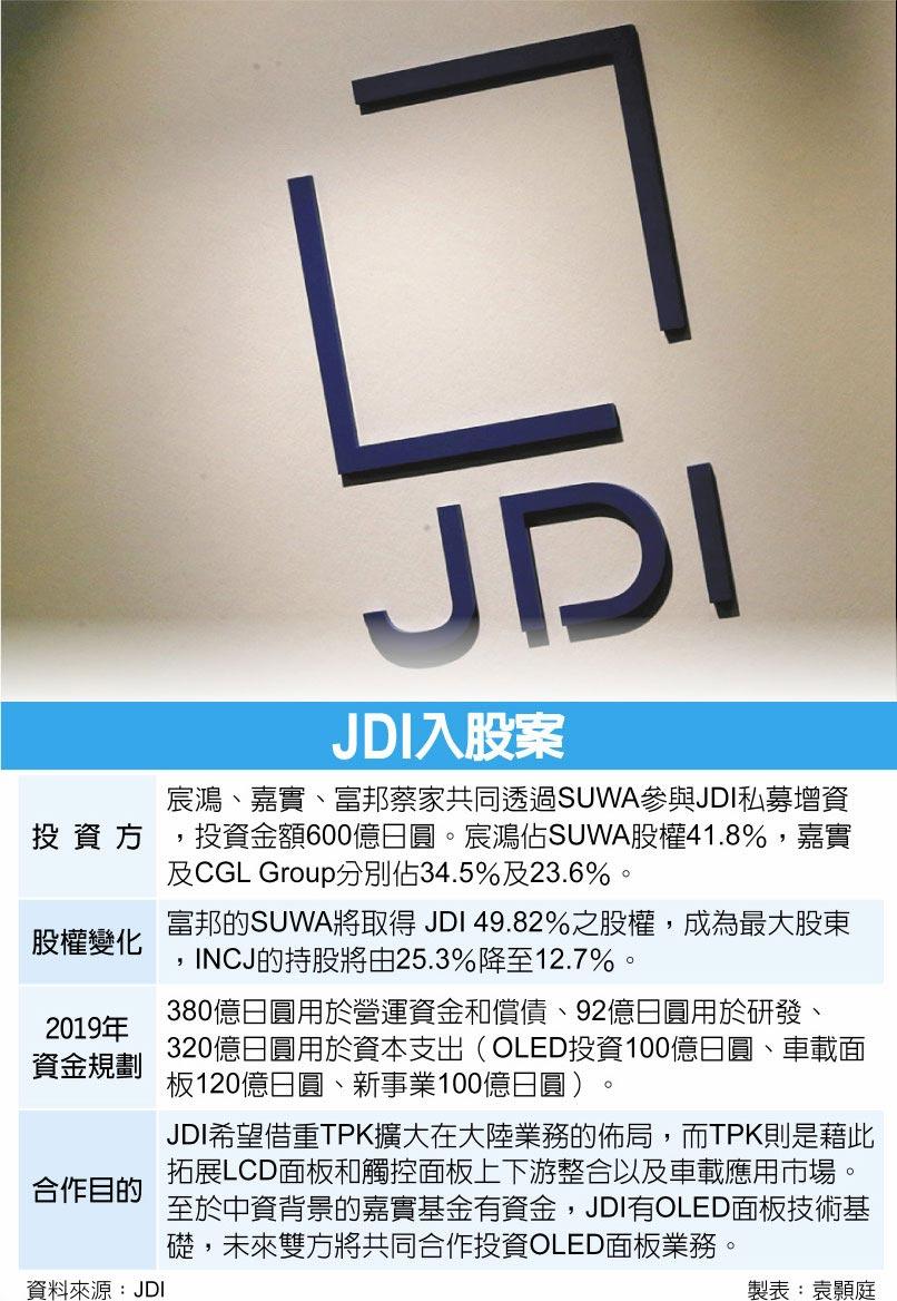 JDI入股案