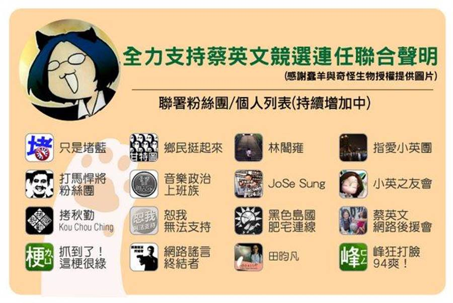 支持蔡英文的FB粉專。(PTT)