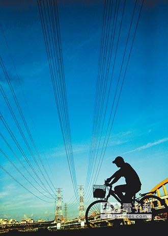 專家傳真-建構電力系統可靠度 台灣可借鏡美國德州經驗