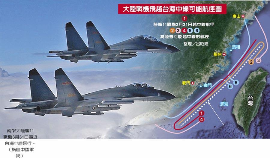 兩架大陸殲11戰機3月31日逼近台海中線飛行。(摘自中國軍網)