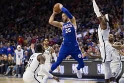 NBA》班西蒙斯大三元 七六人血洗籃網