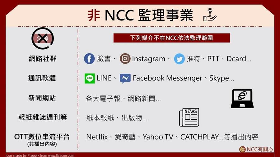 NCC粉絲團澄清OTT平台等5大項目非「轄區」。(翻拍自NCC臉書粉絲團)