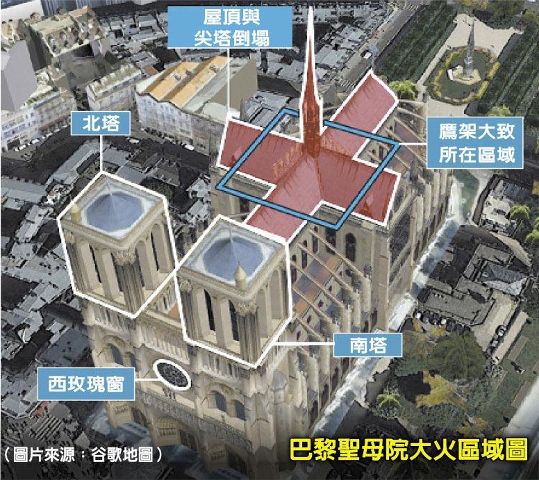 巴黎聖母院大火區域圖