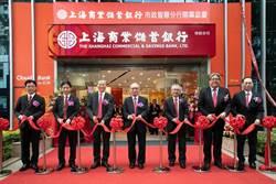 上海商銀市政智慧分行開幕 展現金融科技創新亮點