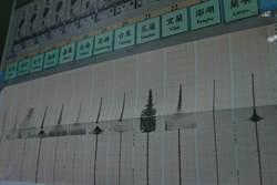 6.1強震不正常能量釋放 專家:還有13顆原子彈
