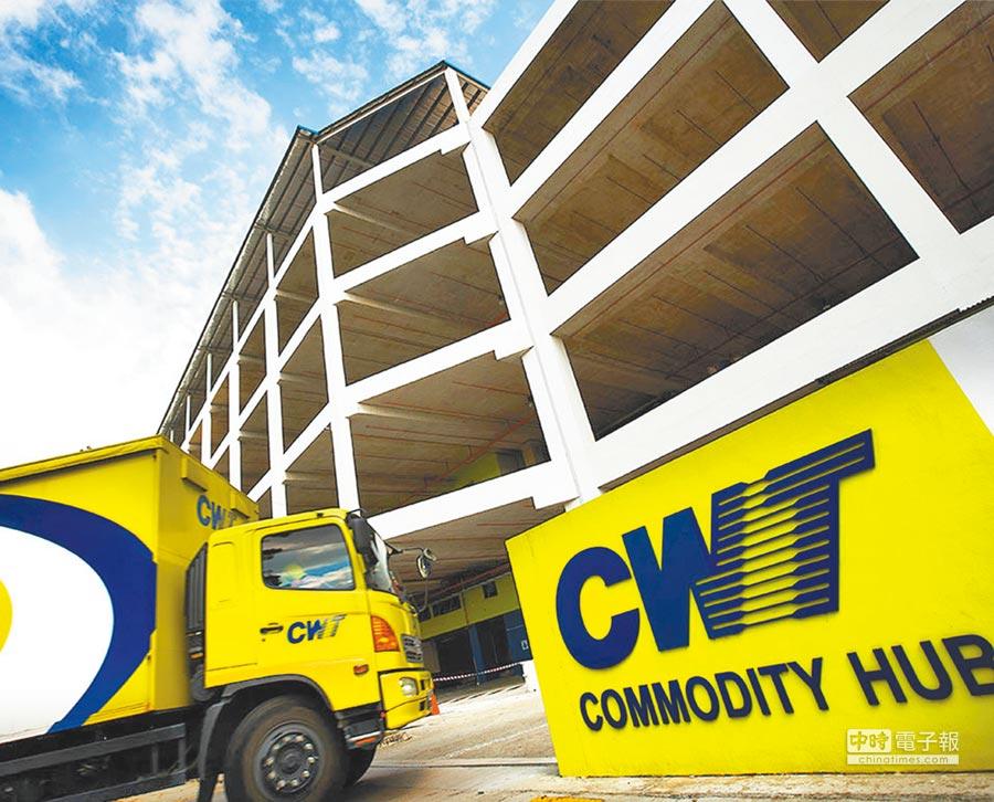 海航集團旗下的CWT公司爆出一筆達14億港元的貸款。(取自CWT International Limited官網)