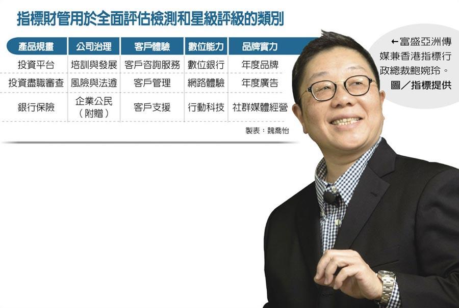 指標財管用於全面評估檢測和星級評級的類別 富盛亞洲傳媒兼香港指標行政總裁鮑婉玲。圖/指標提供