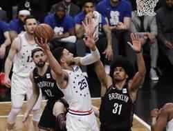 NBA》班西蒙斯雪恥 領軍七六人撕籃網