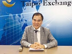 拓展東協版圖 詩肯併購新加坡家具商