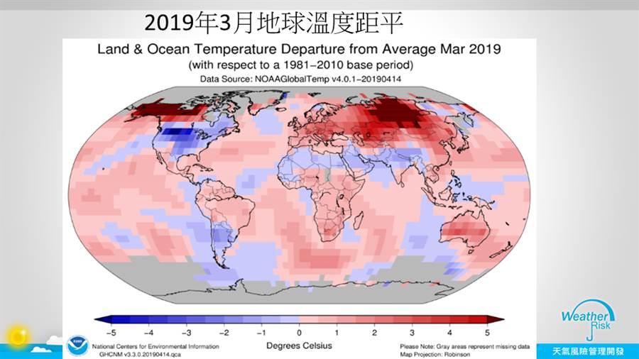 全球大部分的區域,平均溫度還是很高。(圖/賈新興臉書)