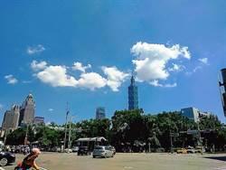 熱炸!大台北、高屏5縣市「36度高溫警戒」