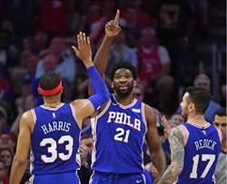 NBA》20比2開局 七六人拆籃網晉級