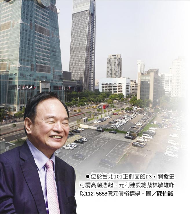 位於台北101正對面的D3,開發史可謂高潮迭起,元利建設總裁林敏雄昨以112.5888億元價格標得。圖/陳怡誠