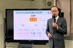 孫明德:今年台灣經濟表現「上瘦下肥」