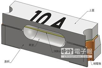 陽昇應材 掌握保護元件關鍵技術