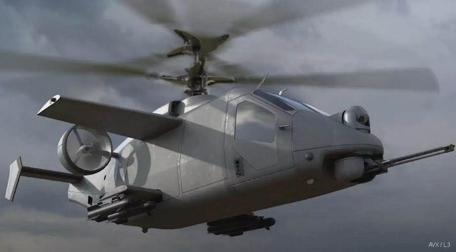 AVX與L3所設計的FARA概念圖,採同軸雙旋翼與導風扇。(圖/AVX)