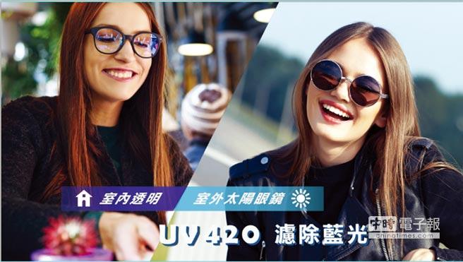 得恩堂FUJI LENS PHOTOSUN+光動能智慧調光變色鏡片,讓室內戶外都看的舒適清楚,戶外還可有效阻擋紫外線。圖/業者提供