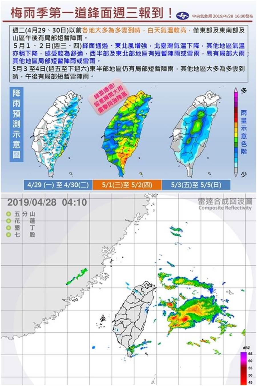 上圖:今年梅雨季的第一波梅雨鋒面在週三(5月1日)就會報到,氣象局用一張圖表示讓本週全台降雨分布。下圖:對流雲系發展旺盛,易有短時強降雨,28日東南部地區及恆春半島有局部大雨發生的機率。(圖/氣象局)