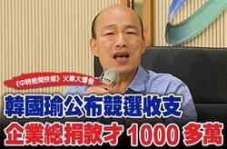 《中時晚間快報》韓國瑜公布競選收支 企業總捐款才1000多萬