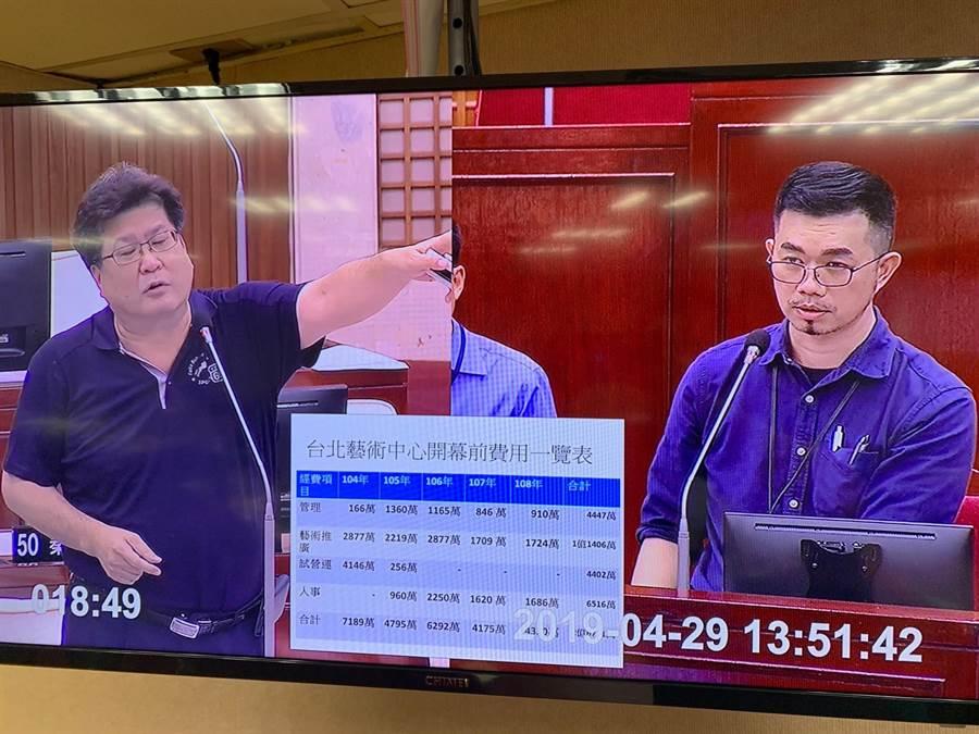 台北市議員林世宗今於議會教育部門質詢質疑,北藝中心預計2年後完工,但從2015年至今市府已經花費管理費、人事費等共2.6億多元,痛批不合理。(林縉明攝)