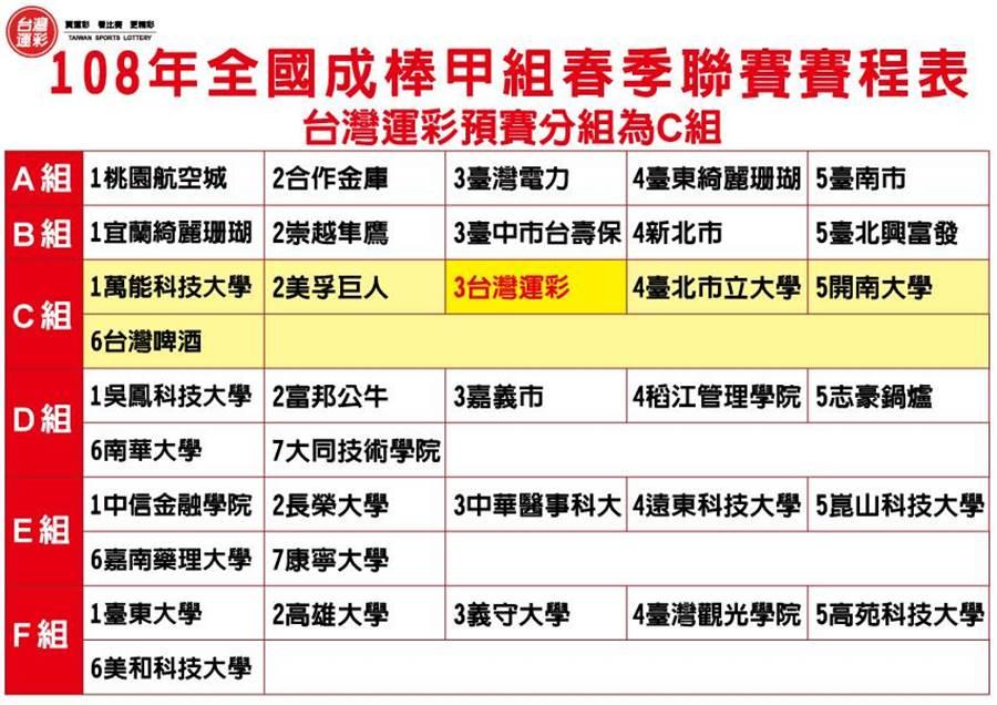 108年全國甲組成棒春季聯賽賽程表(台灣運彩提供)