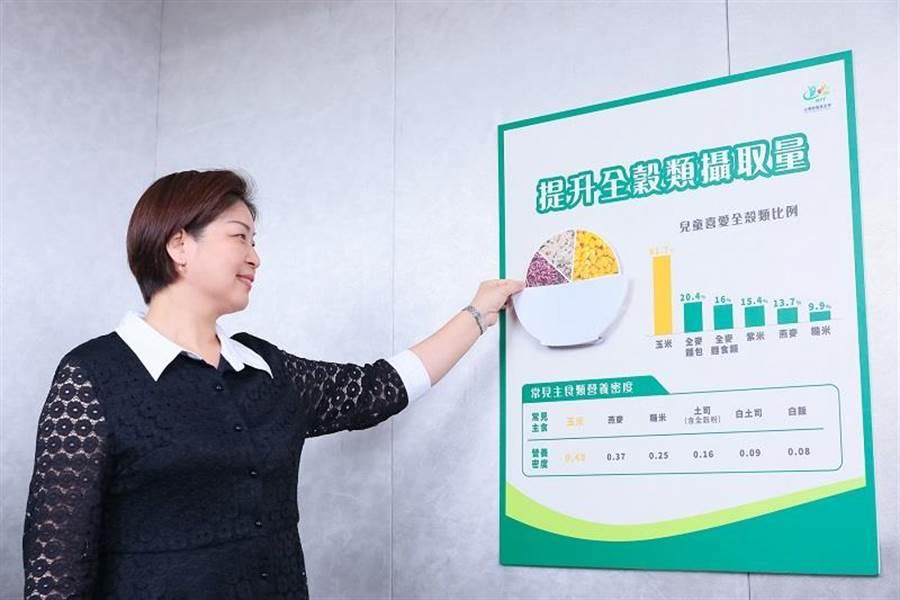 台灣營養基金會副執行長陳巧明博士呼籲,家長以孩子最愛食材玉米增加全穀類攝取量。(台灣營養基金會提供)
