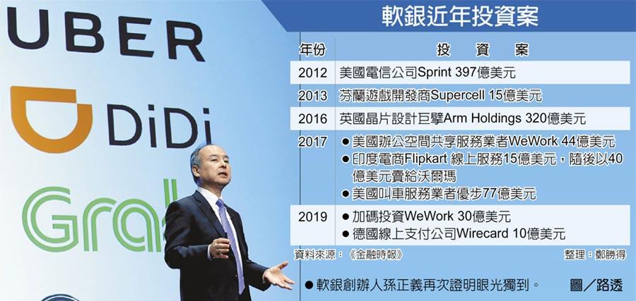 軟銀近年投資案