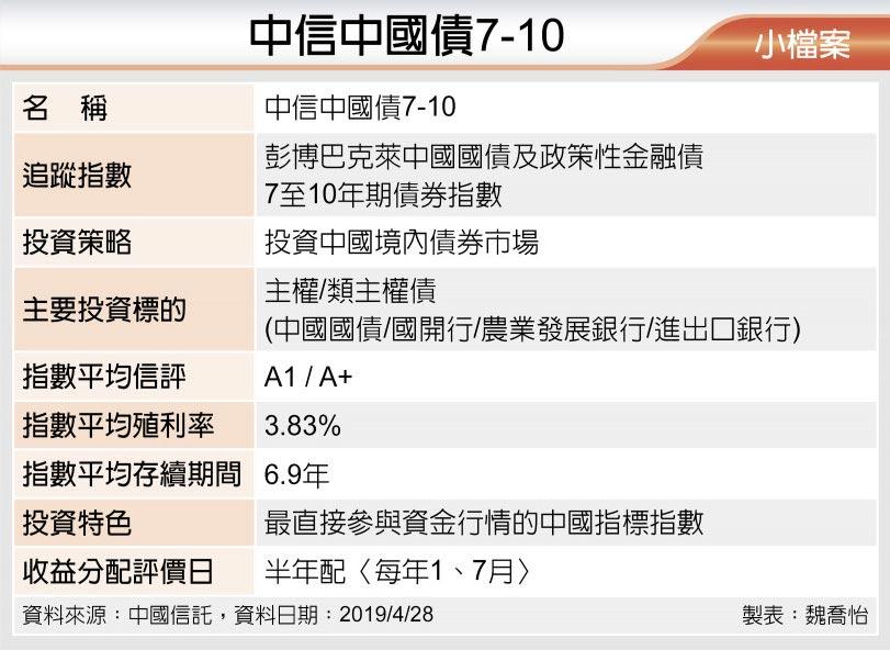 中信中國債7-10