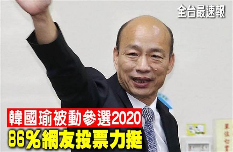 《全台最速報》韓國瑜被動參選2020 86%網友投票力挺