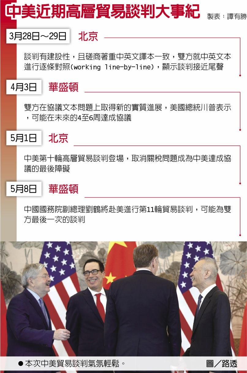 中美近期高層貿易談判大事紀 本次中美貿易談判氣氛輕鬆。圖/路透
