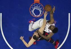 NBA》恩比德爆發!七六人G3痛扁暴龍