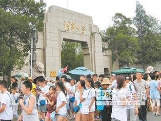 亞洲最佳大學 中亞聯大入榜