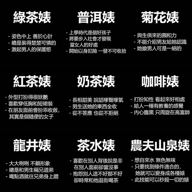 網友將遇過的婊子分為9種類型。(圖/取自網路)