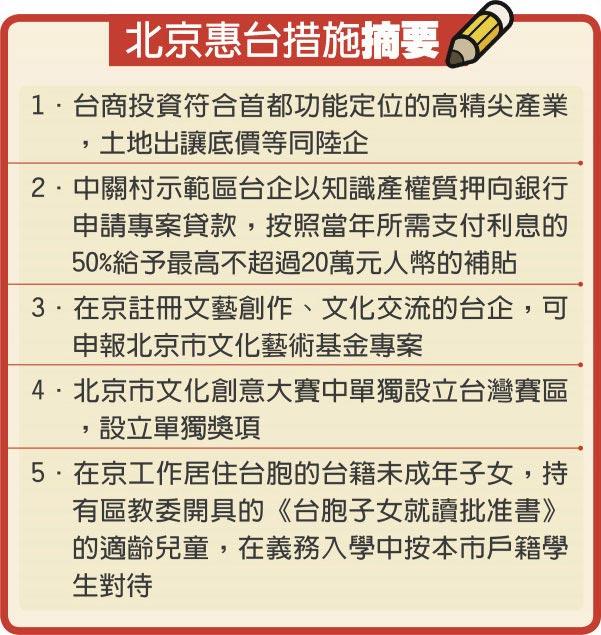 北京惠台措施摘要