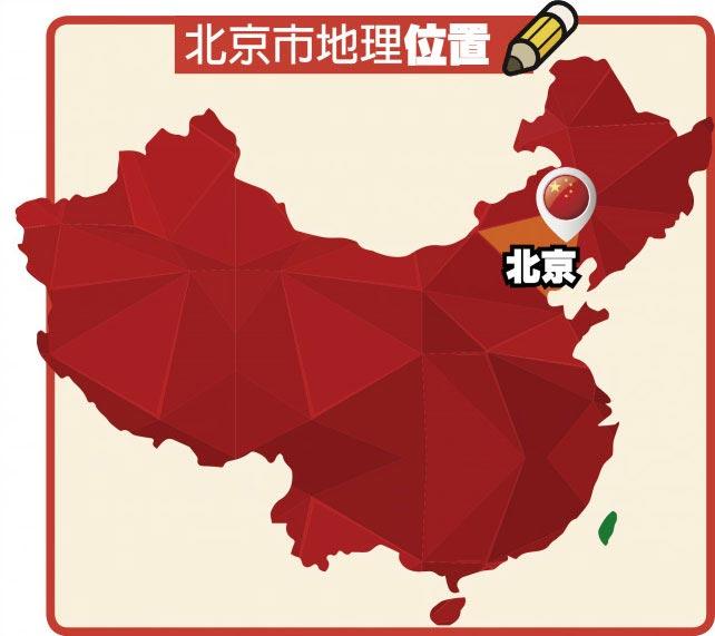 北京市地理位置