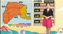 雲林縣空氣品質 天氣風險公司每日模擬預報